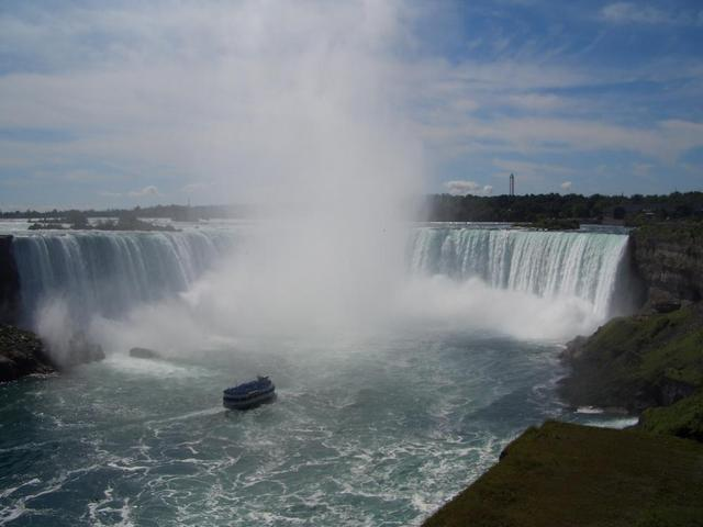 Die Niagara-Fälle